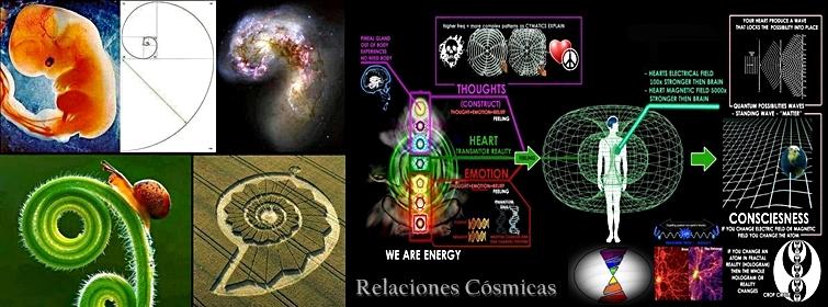 cosmosociología, Khalil 2
